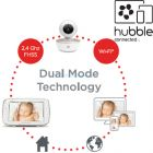 Видеоняня Motorola MBP 855 Connect ����, �������� | Babyshopping